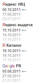 Пример текстового варианта информера
