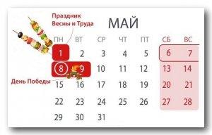 Как гуляют россияне в майские праздники 2017 года?